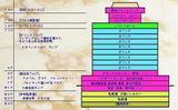 Kotsukaikan_profile01